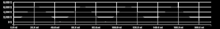 strava elevation